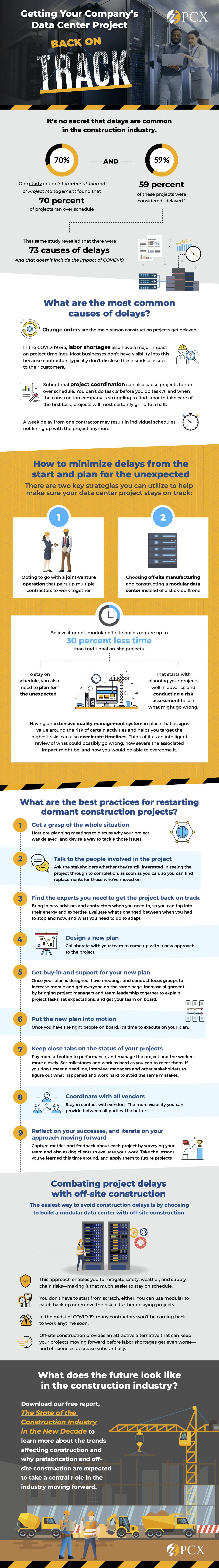 IG-PCX-Delayed-Construction