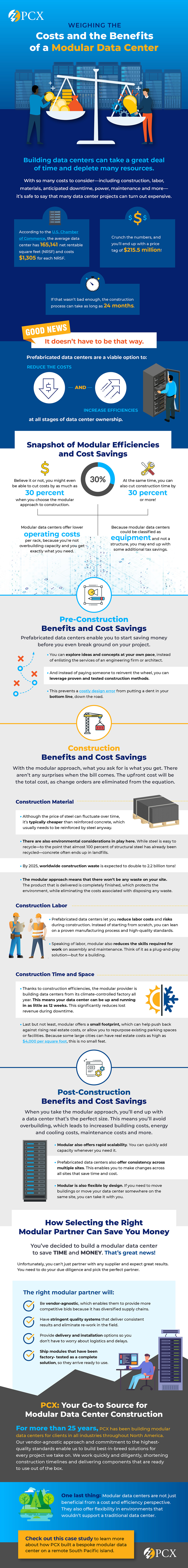 Costs and benefits of a modular data center